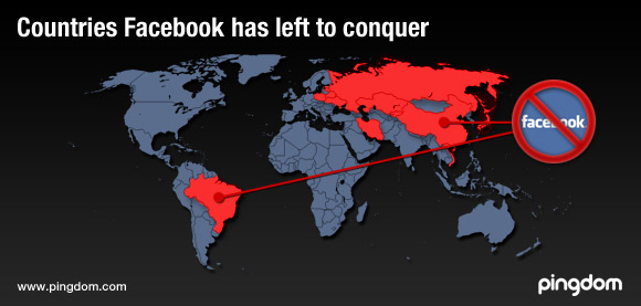 Countries without Facebook domination