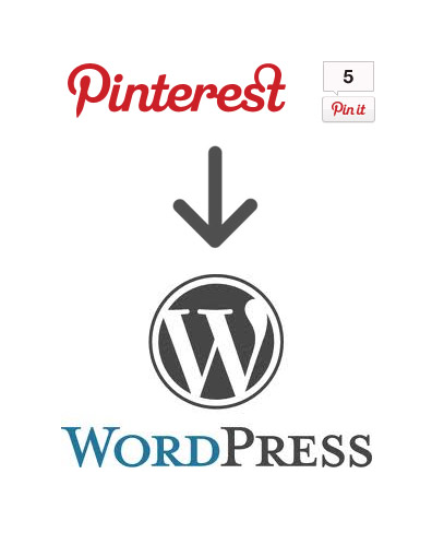 add pinterest pin it button to wordpress blog or website